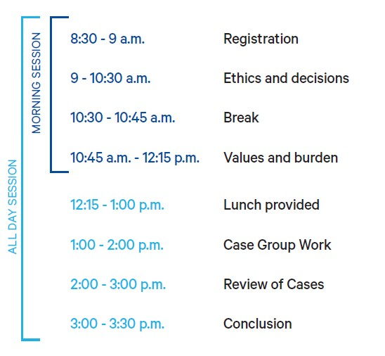 Ethical Decision Making in Speech-Language Pathology: Faculty and Student Perceptions