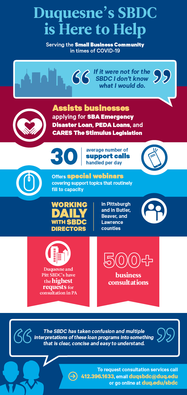 infographic showing SBDC's efforts during COVID-19