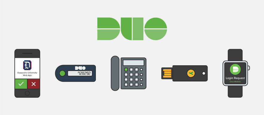 Graphic: Duo MFA Devices