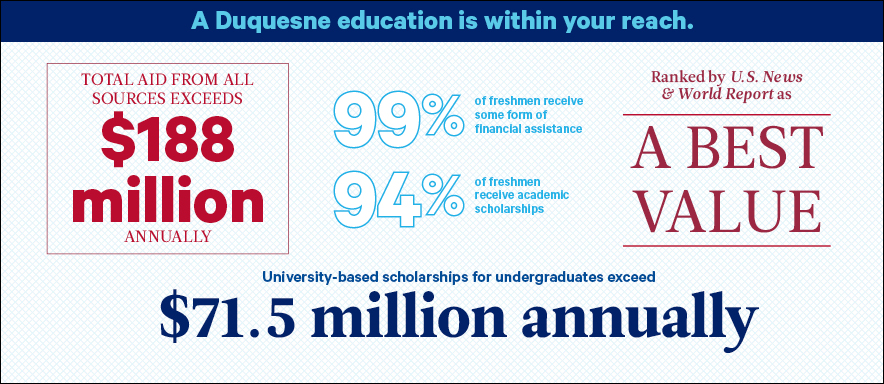 A Duquesne education is within your reach