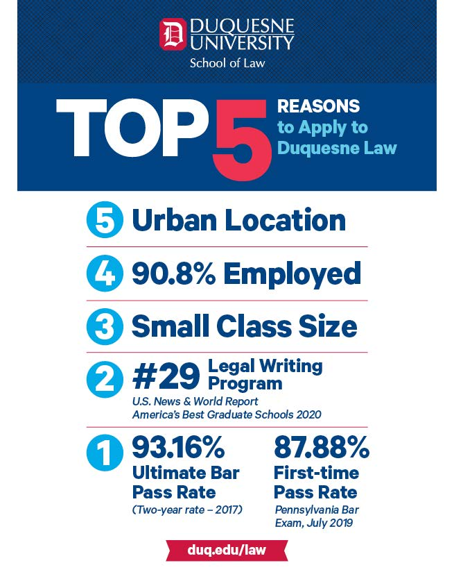 Top 5 Reasons to Apply