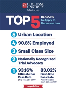 Top 5 Reasons to Apply to Duquesne Law
