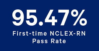 "White text on dark blue background, reads ""95.47% first-time NCLEX-RN pass rate"""