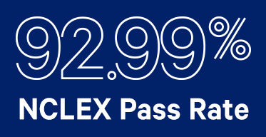 Graphic of NCLEX pass rate of 92.99%